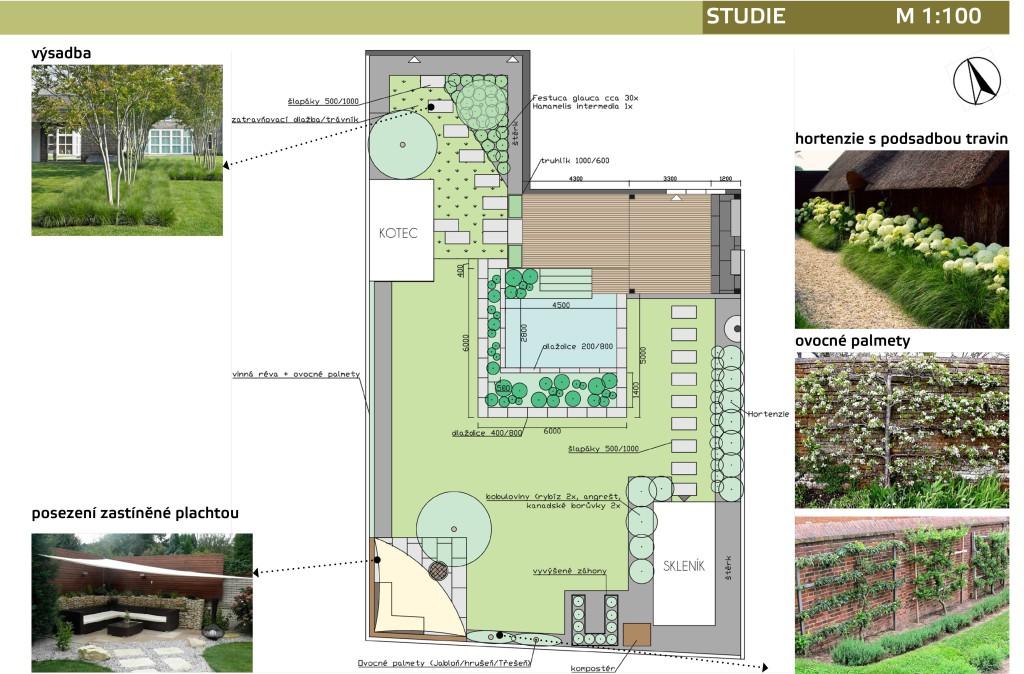 Obr. 3 - Půdorysná studie zahrady