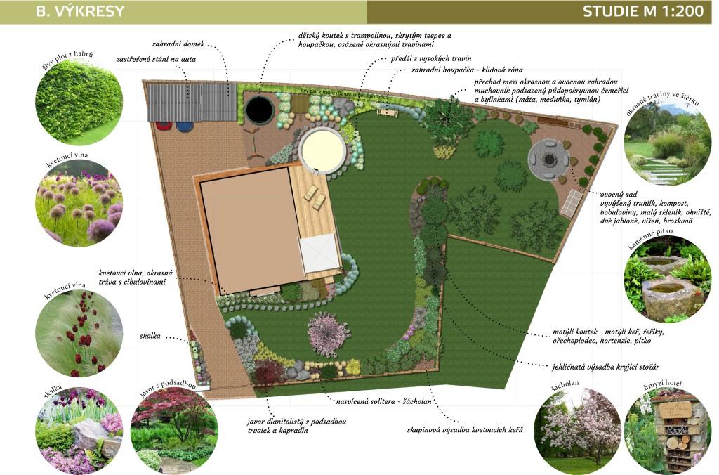Obr. 4 3D studie zahrady - půdorys